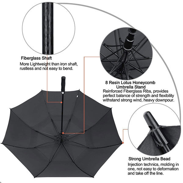 Corporate and Promotional Branded Golf Umbrellas