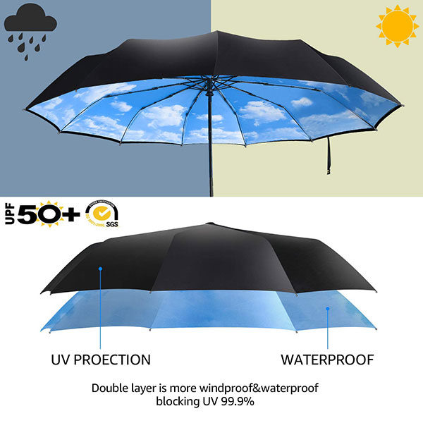 UV Protect Auto Open Close Compact Umbrella