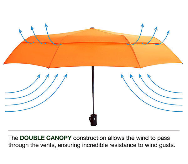 Double Layer Windproof Travel Umbrella