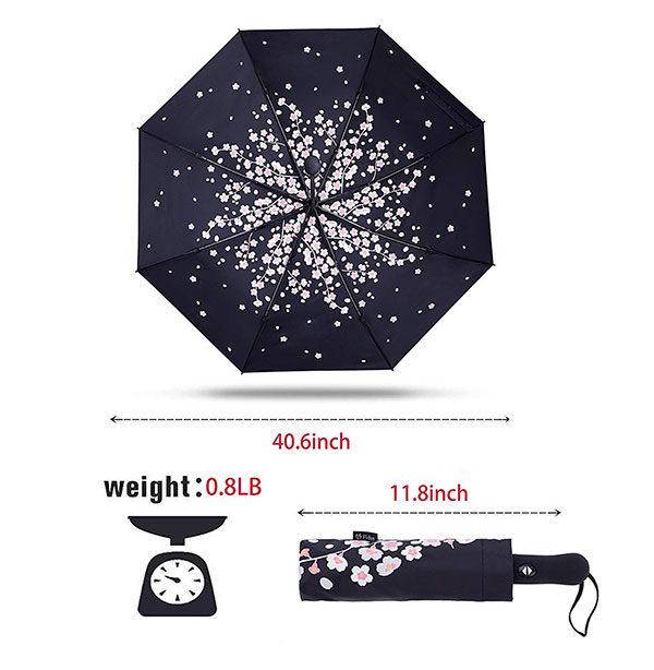 Digital Print Umbrella Size