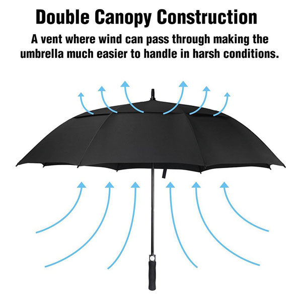 Budget Umbrella NO MOQ
