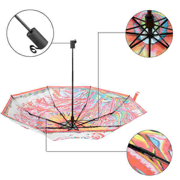 Best Exotic Women Custom compact umbrella