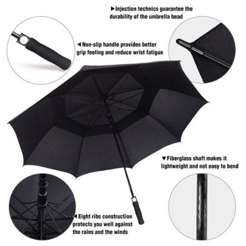 Promotional Budget Umbrella