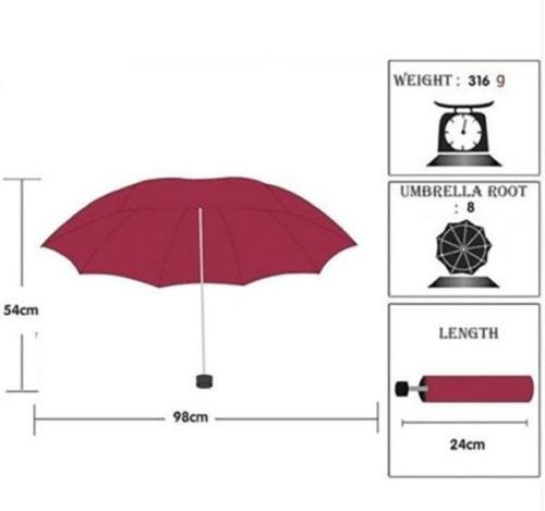 Give Away Budget Umbrella Size