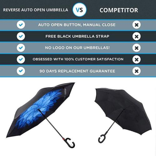 High Quality Full Color Print Inverted Umbrella