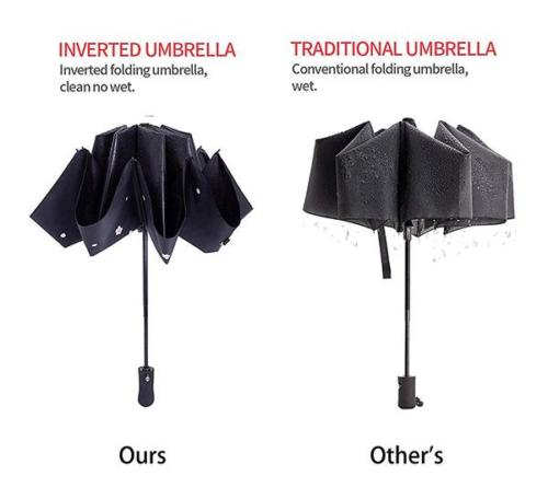 Inverted Customize Digital Print Umbrella