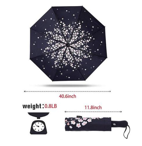 Digital Print Umbrella Size