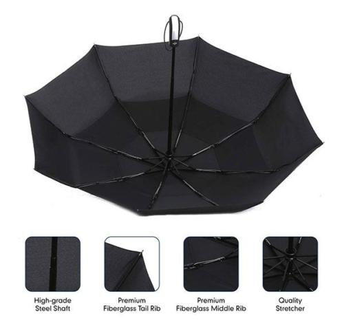 Windproof Compact Umbrella