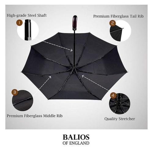 Windproof Tested Compact Wooden Handle Umbrella