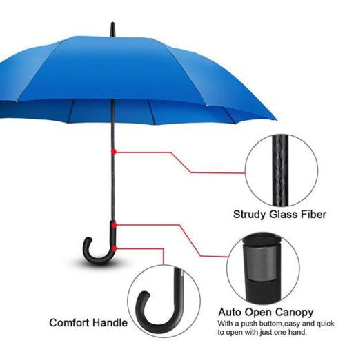 Automatic Windproof Walking Umbrella